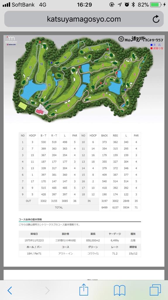 MG福岡ゴルフ倶楽部 9月度活動報告